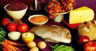 Alimente care combat ingrasarea
